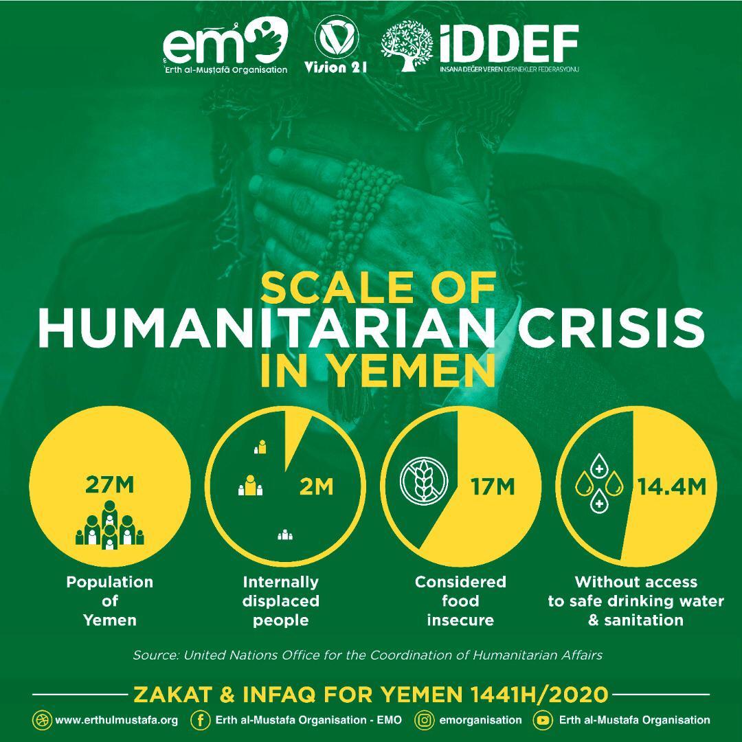Yemeni Crisis 5